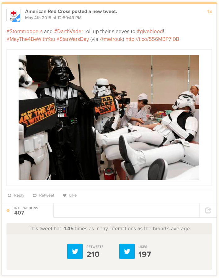 Holiday Marketing: Star Wars Day at Red Cross
