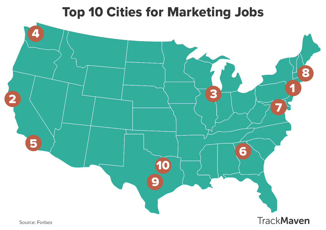 Marketing careers guide -- top 10 cities for marketing jobs (Forbes).